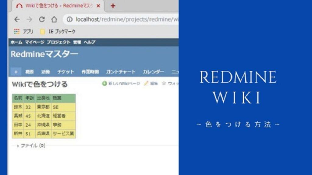 RedmineのWikiで色(文字/背景)を操作する方法をわかりやすく解説