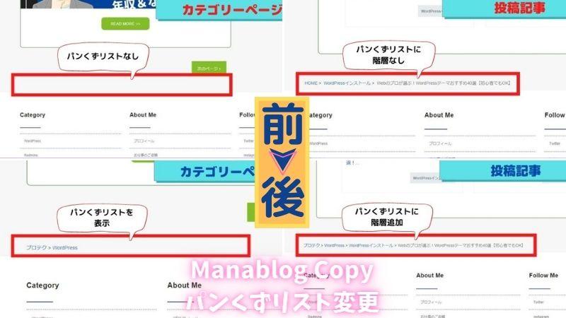 Manablog Copyパンくずリスト変更