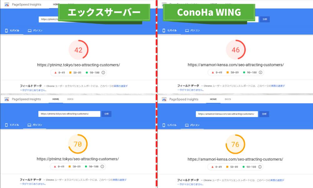 エックスサーバー vs ConoHa WING
